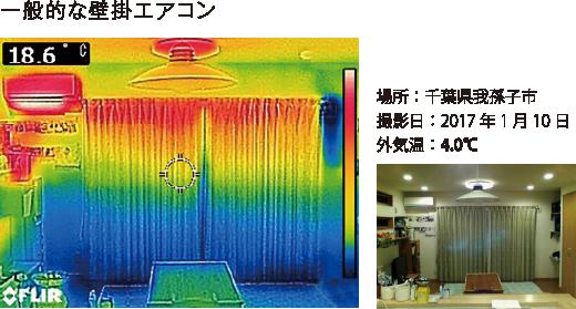 一般的な壁掛エアコン